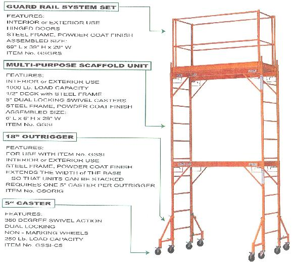 Where To Rent Scaffolding : Interior scaffolding rental